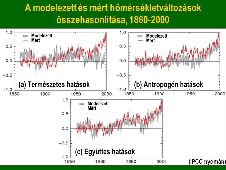 A modelezett és mért hőmérsékletváltozások összehasonlítása, 1860-2000 (IPCC nyomán)