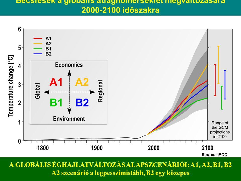 A GLOBÁLIS ÉGHAJLATVÁLTOZÁS ALAPSZCENÁRIÓI: A1, A2, B1, B2 A2 szcenárió a legpesszimistább, B2 egy közepes Source: IPCC Becslések a globális átlaghőmérséklet megváltozására 2000-2100 időszakra