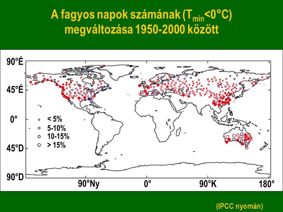 A fagyos napok számának (T min <0°C) megváltozása 1950-2000 között (IPCC nyomán)
