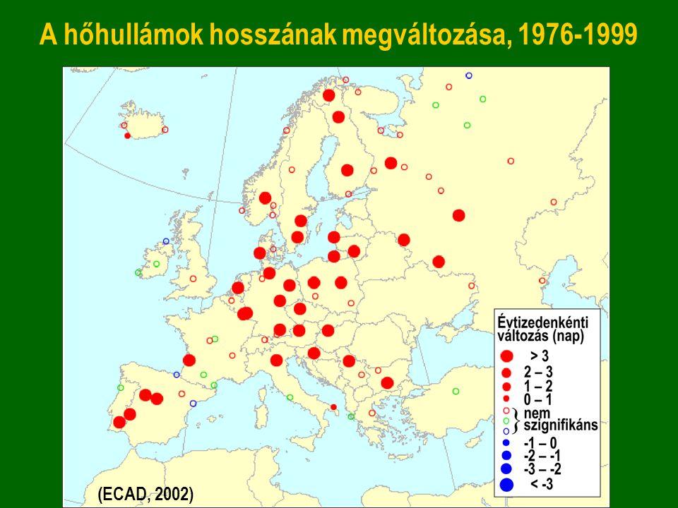 A hőhullámok hosszának megváltozása, 1976-1999 (ECAD, 2002)