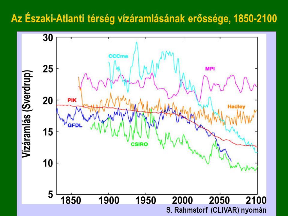 Az Északi-Atlanti térség vízáramlásának erőssége, 1850-2100 S. Rahmstorf (CLIVAR) nyomán