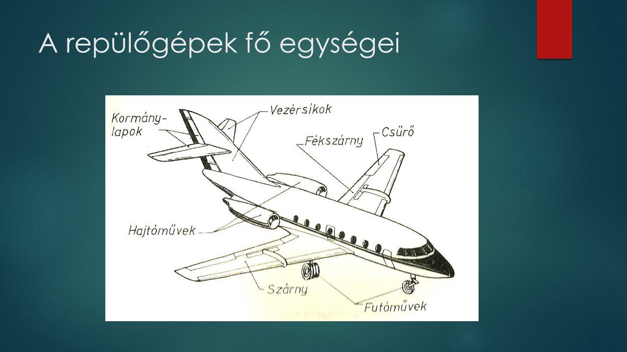 A repülőgépekre ható erők  FELHAJTÓERŐ: Nagy részét a szárnyakon keletkező felhajtóerő alkotja, kisebb hányada pedig a vízszintes vezérsíkon, a törzsön és a motorgondolákon keletkezett felhajtóerőből tevődik össze.