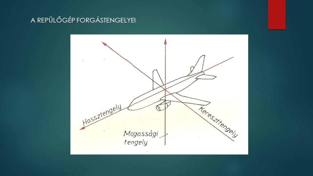  CSŰRŐ TRIMM Feladata a repülőgép hossztengely körüli kiegyenlítettségének megváltozása esetén (pl.: szél, aszimmetrikus függesztmény vagy súlypontvándorlásból eredő) a kormányrudazatok áttételi viszonyának megváltoztatásával egy új csűrő kormány semleges helyzetet teremtve (botkormány középen) segíti a repülőgép vezető tevékenységét.