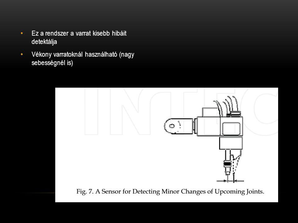 Ez a rendszer a varrat kisebb hibáit detektálja Vékony varratoknál használható (nagy sebességnél is)