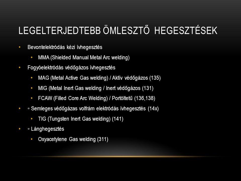 LEGELTERJEDTEBB ÖMLESZTŐ HEGESZTÉSEK Bevontelektródás kézi ívhegesztés MMA (Shielded Manual Metal Arc welding) Fogyóelektródás védőgázos ívhegesztés MAG (Metal Active Gas welding) / Aktív védőgázos (135) MIG (Metal Inert Gas welding / Inert védőgázos (131) FCAW (Filled Core Arc Welding) / Portöltetű (136,138) ◦ Semleges védőgázas volfrám elektródás ívhegesztés (14x) TIG (Tungsten Inert Gas welding) (141) ◦ Lánghegesztés Oxyacetylene Gas welding (311)