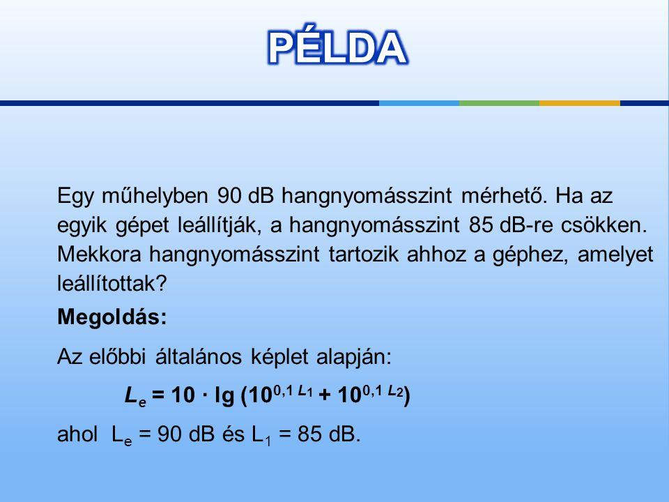  A fenti értékeket behelyettesítve: L pe = 72,39 dB  72 dB  A szintértékeket egész dB-re kell kerekíteni! MEGOLDÁS