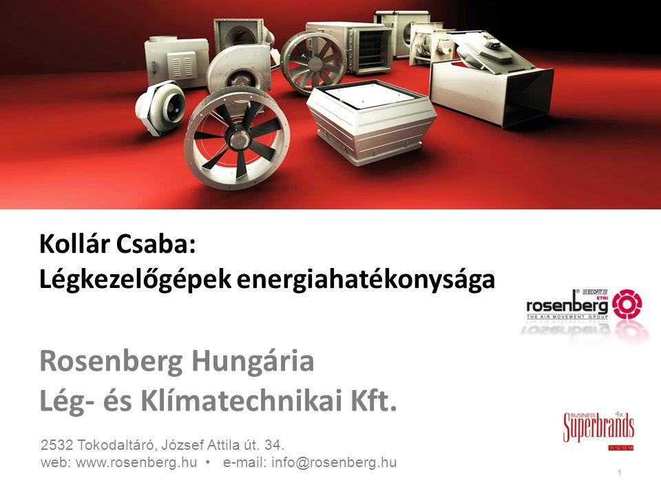 Rosenberg Hungária Lég- és Klímatechnikai Kft. Kollár Csaba: Légkezelőgépek energiahatékonysága 2532 Tokodaltáró, József Attila út. 34. web: www.rosen