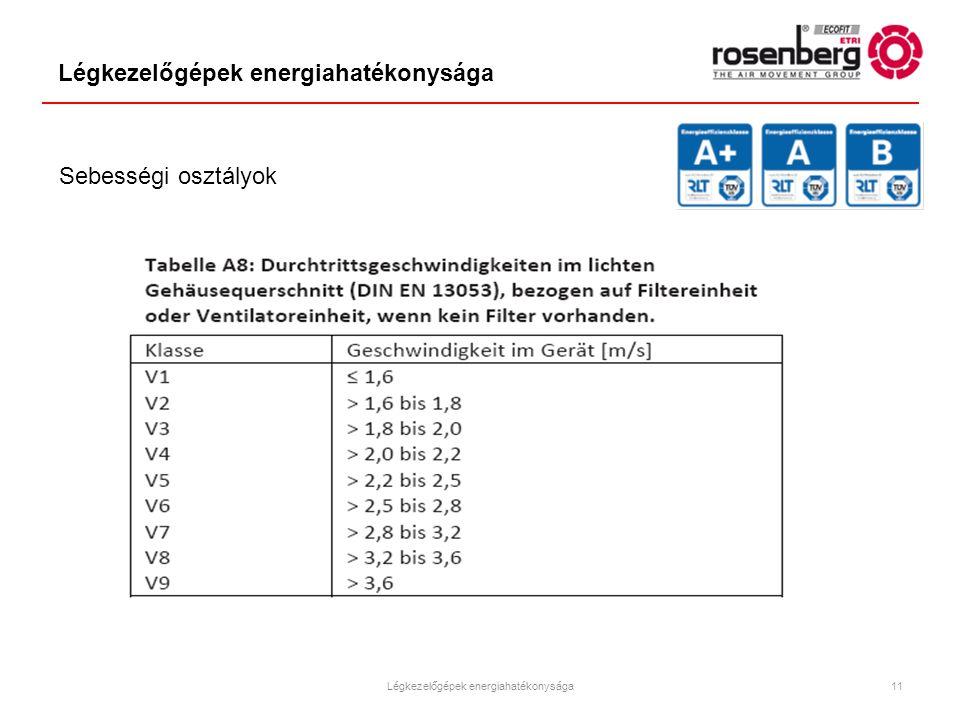 Légkezelőgépek energiahatékonysága Sebességi osztályok 11
