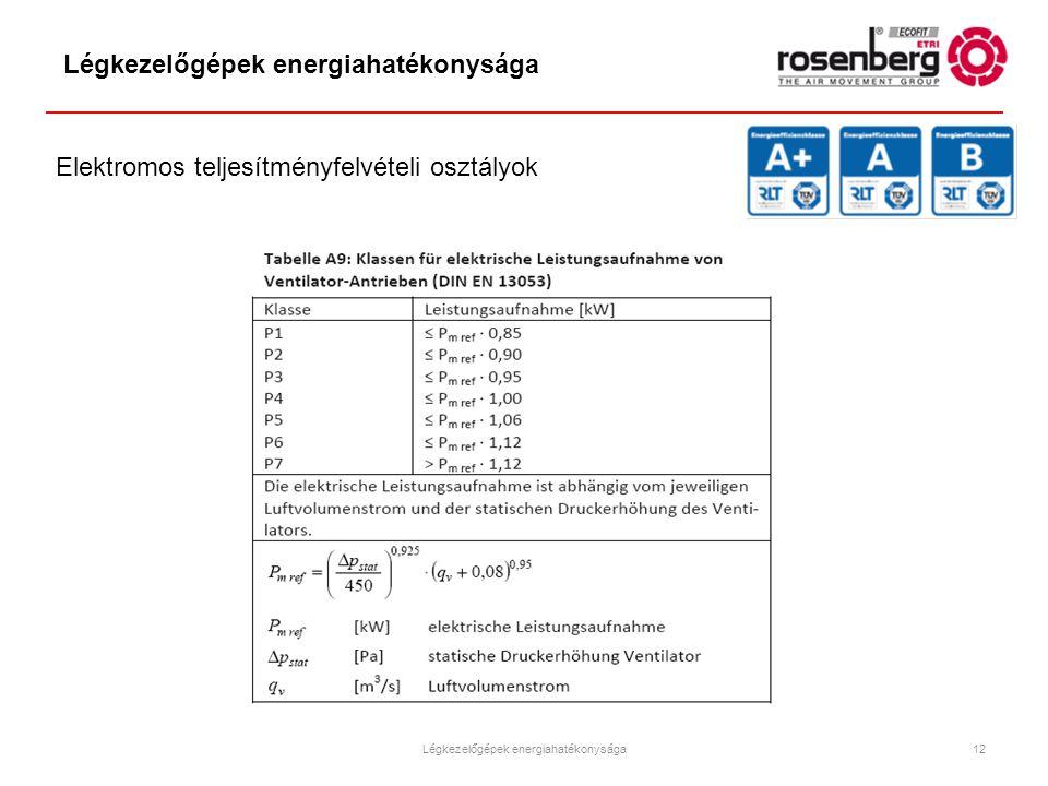 Légkezelőgépek energiahatékonysága Elektromos teljesítményfelvételi osztályok 12