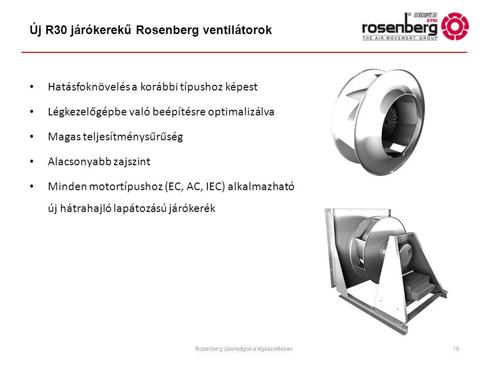 Új R30 járókerekű Rosenberg ventilátorok Hatásfoknövelés a korábbi típushoz képest Légkezelőgépbe való beépítésre optimalizálva Magas teljesítménysűrű