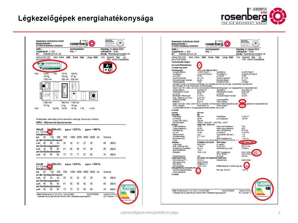 Légkezelőgépek energiahatékonysága 2