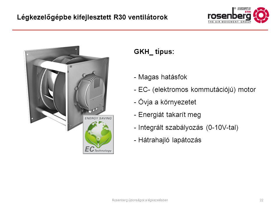 Légkezelőgépbe kifejlesztett R30 ventilátorok Rosenberg újdonságok a légkezelésben22 GKH_ típus: - Magas hatásfok - EC- (elektromos kommutációjú) moto
