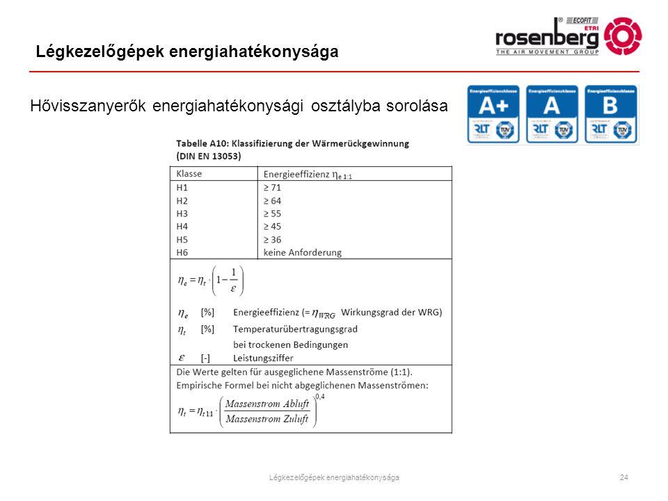 Légkezelőgépek energiahatékonysága Hővisszanyerők energiahatékonysági osztályba sorolása 24