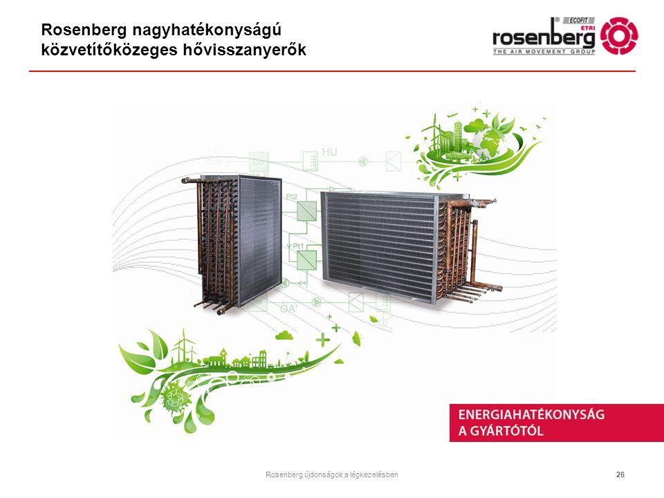 26 Rosenberg nagyhatékonyságú közvetítőközeges hővisszanyerők Rosenberg újdonságok a légkezelésben