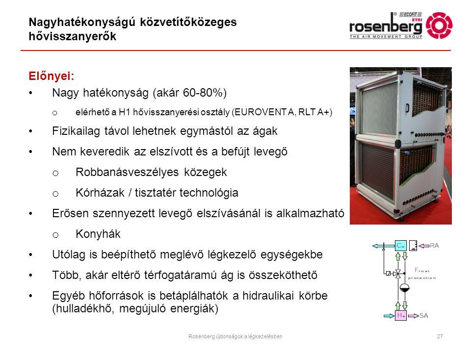Nagyhatékonyságú közvetítőközeges hővisszanyerők Előnyei: Nagy hatékonyság (akár 60-80%) o elérhető a H1 hővisszanyerési osztály (EUROVENT A, RLT A+)