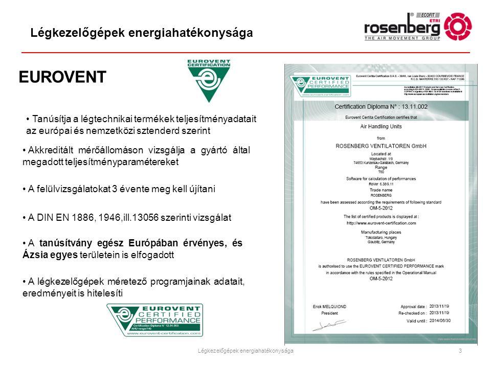 Tanúsítja a légtechnikai termékek teljesítményadatait az európai és nemzetközi sztenderd szerint EUROVENT Akkreditált mérőállomáson vizsgálja a gyártó