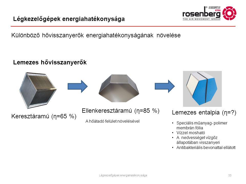 Légkezelőgépek energiahatékonysága Lemezes hővisszanyerők Különböző hővisszanyerők energiahatékonyságának növelése Keresztáramú (η=65 %) Ellenkeresztá