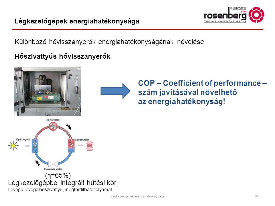 Légkezelőgépek energiahatékonysága Különböző hővisszanyerők energiahatékonyságának növelése Hőszivattyús hővisszanyerők Légkezelőgépbe integrált hűtés