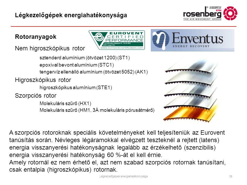 Légkezelőgépek energiahatékonysága Rotoranyagok Nem higroszkópikus rotor sztenderd alumínium (ötvözet 1200) (ST1) epoxival bevont alumínium (STC1) ten