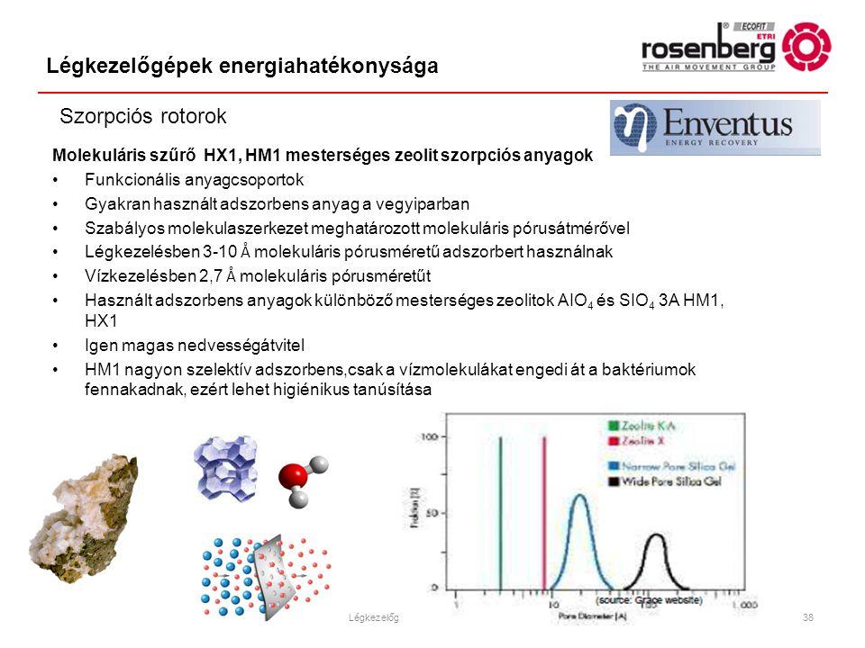 Légkezelőgépek energiahatékonysága38 Légkezelőgépek energiahatékonysága Molekuláris szűrő HX1, HM1 mesterséges zeolit szorpciós anyagok Funkcionális a