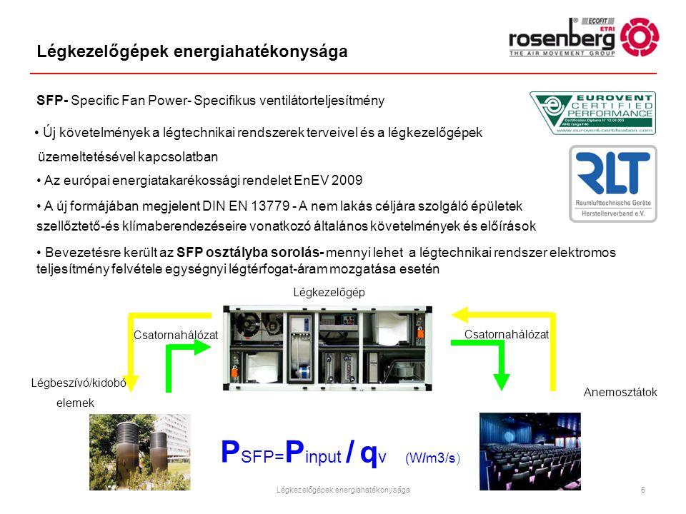 SFP- Specific Fan Power- Specifikus ventilátorteljesítmény Az európai energiatakarékossági rendelet EnEV 2009 A új formájában megjelent DIN EN 13779 -