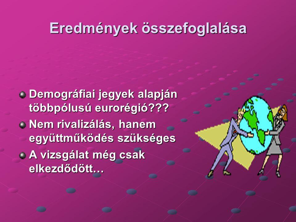 Eredmények összefoglalása Demográfiai jegyek alapján többpólusú eurorégió .