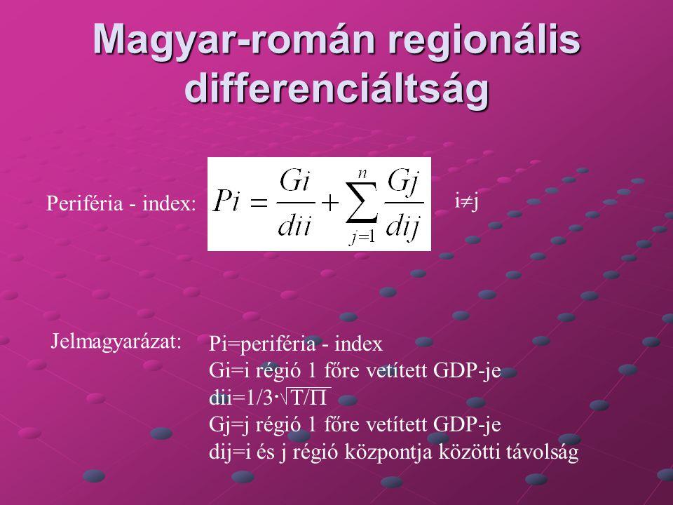 Magyar-román regionális differenciáltság Periféria - index: ijij Jelmagyarázat: Pi=periféria - index Gi=i régió 1 főre vetített GDP-je dii=1/3 T/  Gj=j régió 1 főre vetített GDP-je dij=i és j régió központja közötti távolság