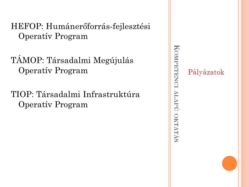 K OMPETENCI ALAPÚ OKTATÁS Pályázatok HEFOP: Humánerőforrás-fejlesztési Operatív Program TÁMOP: Társadalmi Megújulás Operatív Program TIOP: Társadalmi