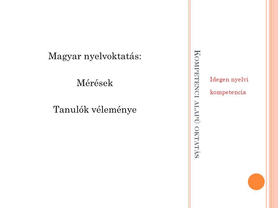 K OMPETENCI ALAPÚ OKTATÁS Idegen nyelvi kompetencia Magyar nyelvoktatás: Mérések Tanulók véleménye