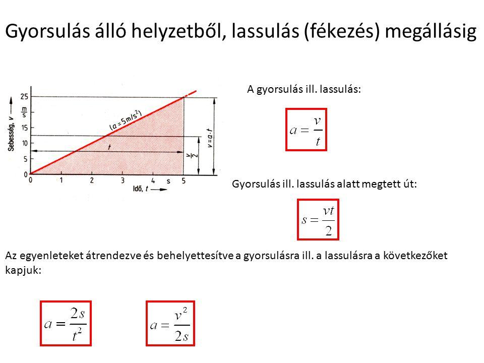 Gyorsulás álló helyzetből, lassulás (fékezés) megállásig A gyorsulás ill. lassulás: Gyorsulás ill. lassulás alatt megtett út: Az egyenleteket átrendez