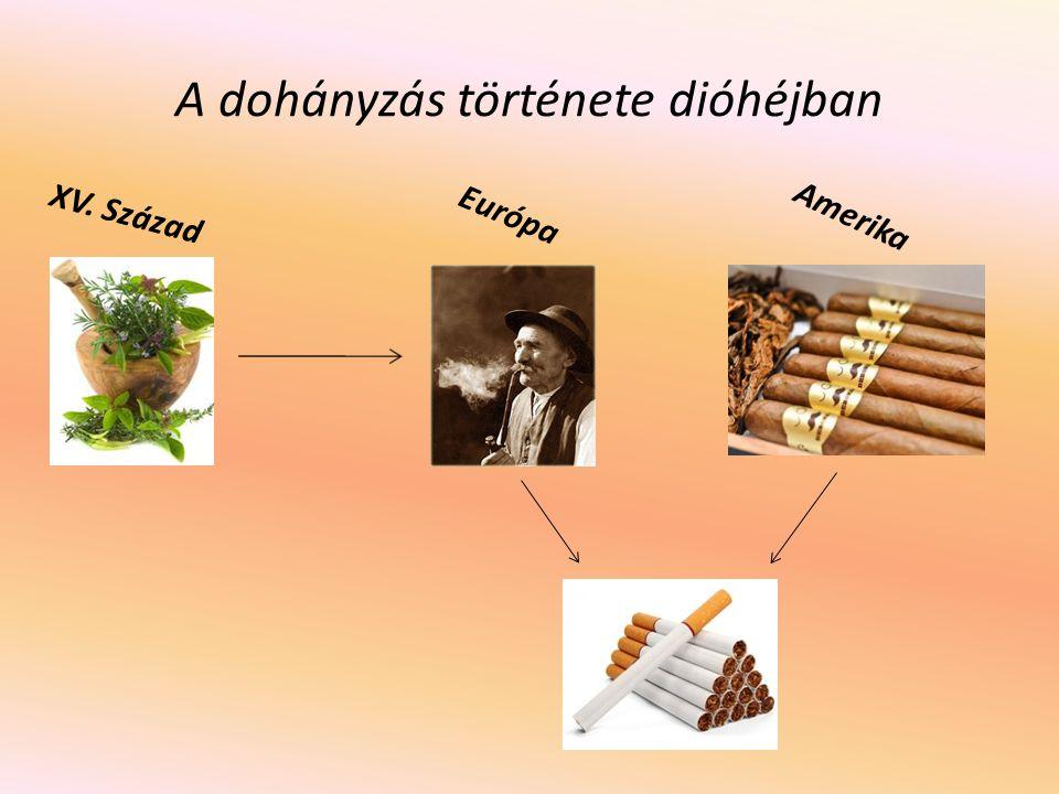 A dohányzás története dióhéjban Európa XV. Század Amerika