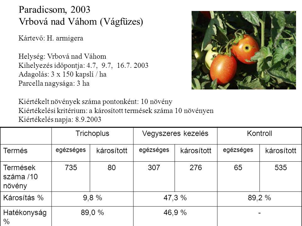 Paradicsom, 2003 Vrbová nad Váhom (Vágfüzes) Kártevő: H. armigera Helység: Vrbová nad Váhom Kihelyezés időpontja: 4.7, 9.7, 16.7. 2003 Adagolás: 3 x 1