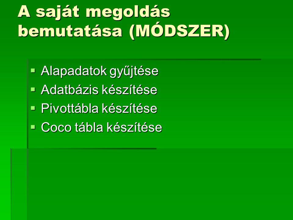 A saját megoldás bemutatása (MÓDSZER)  Alapadatok gyűjtése  Adatbázis készítése  Pivottábla készítése  Coco tábla készítése