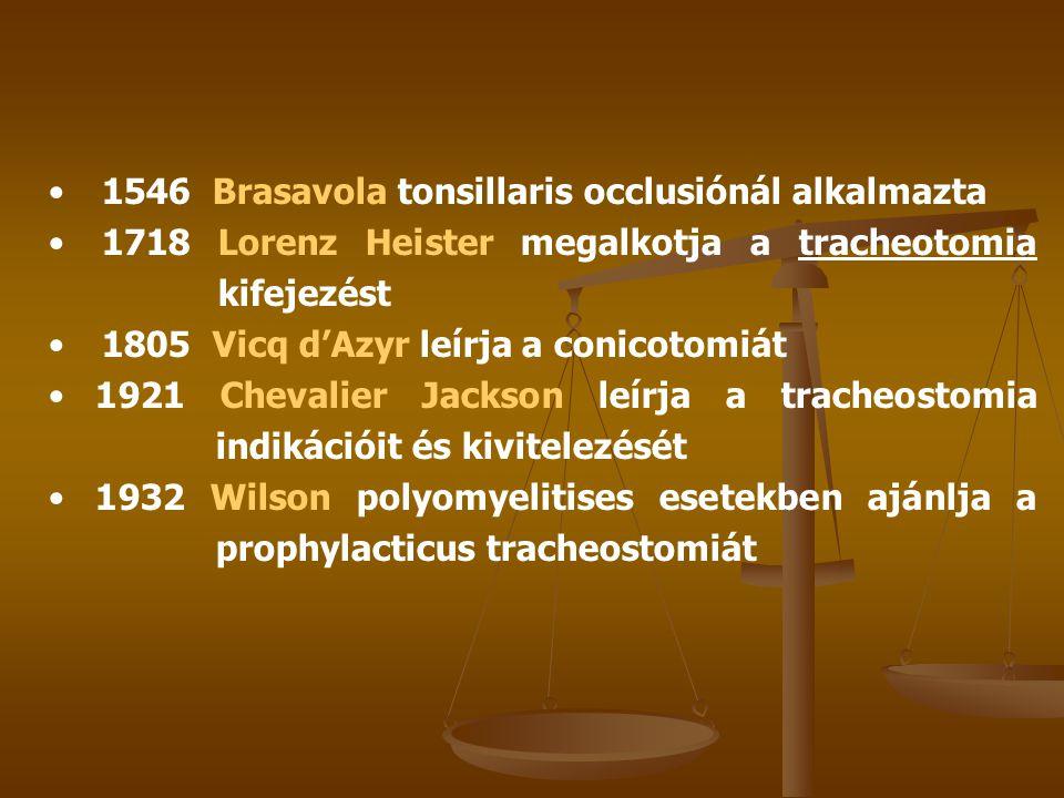 1546 Brasavola tonsillaris occlusiónál alkalmazta 1718 Lorenz Heister megalkotja a tracheotomia kifejezést 1805 Vicq d'Azyr leírja a conicotomiát 1921