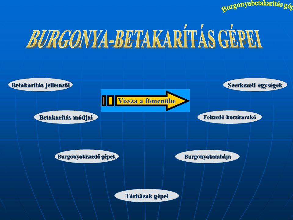 Betakarítás jellemzői Betakarítás jellemzői Betakarítás módjai Betakarítás módjai Burgonyakiszedő gépek Burgonyakiszedő gépek Szerkezeti egységek Szer