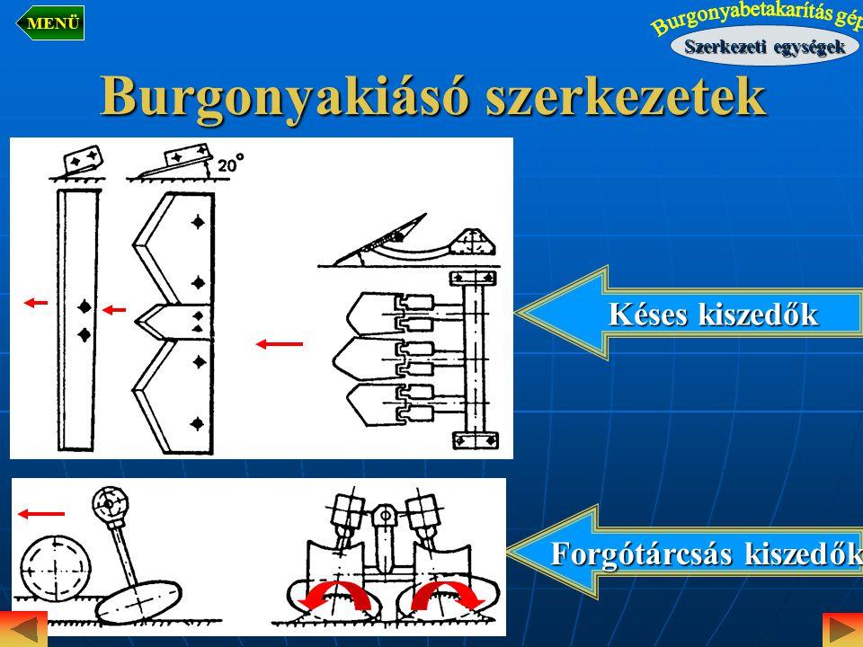 Burgonyakiásó szerkezetek Késes kiszedők Forgótárcsás kiszedők Szerkezeti egységek MENÜ