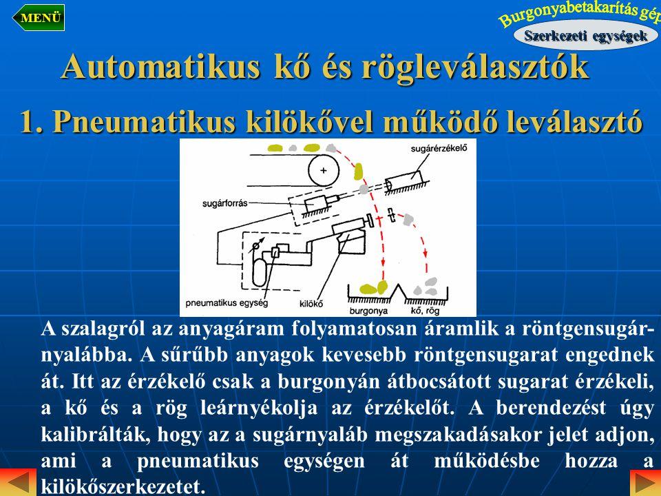 1. Pneumatikus kilökővel működő leválasztó A szalagról az anyagáram folyamatosan áramlik a röntgensugár- nyalábba. A sűrűbb anyagok kevesebb röntgensu