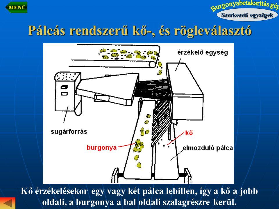 Felszedő-kocsirarakó gép 1.Támasztó kerék 2.Forgótárcsás kiszedő 3.1.