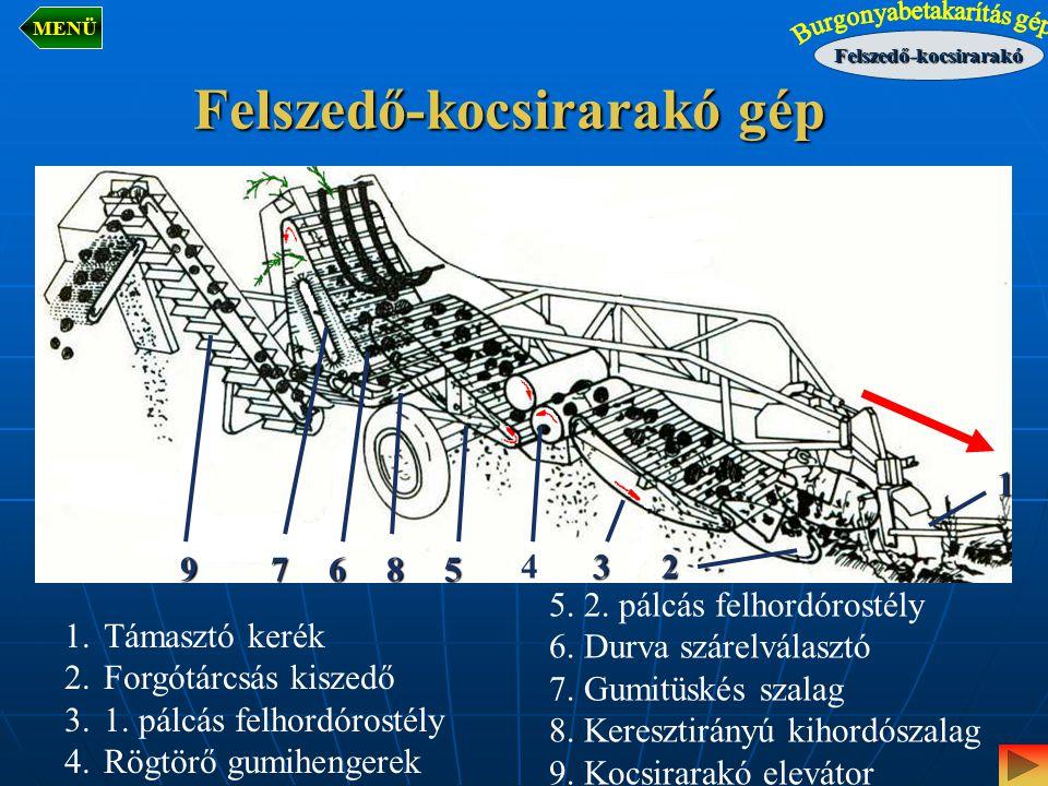 Felszedő-kocsirarakó gép 1.Támasztó kerék 2.Forgótárcsás kiszedő 3.1. pálcás felhordórostély 4.Rögtörő gumihengerek 5. 2. pálcás felhordórostély 6. Du