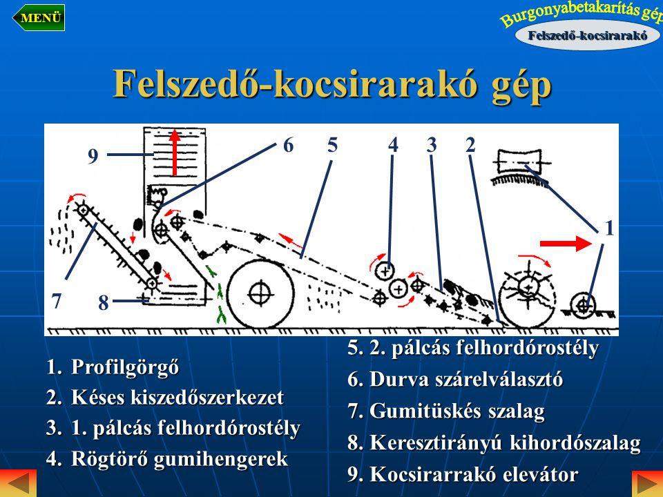 Felszedő-kocsirarakó gép 5. 2. pálcás felhordórostély 6. Durva szárelválasztó 7. Gumitüskés szalag 8. Keresztirányú kihordószalag 9. Kocsirarrakó elev