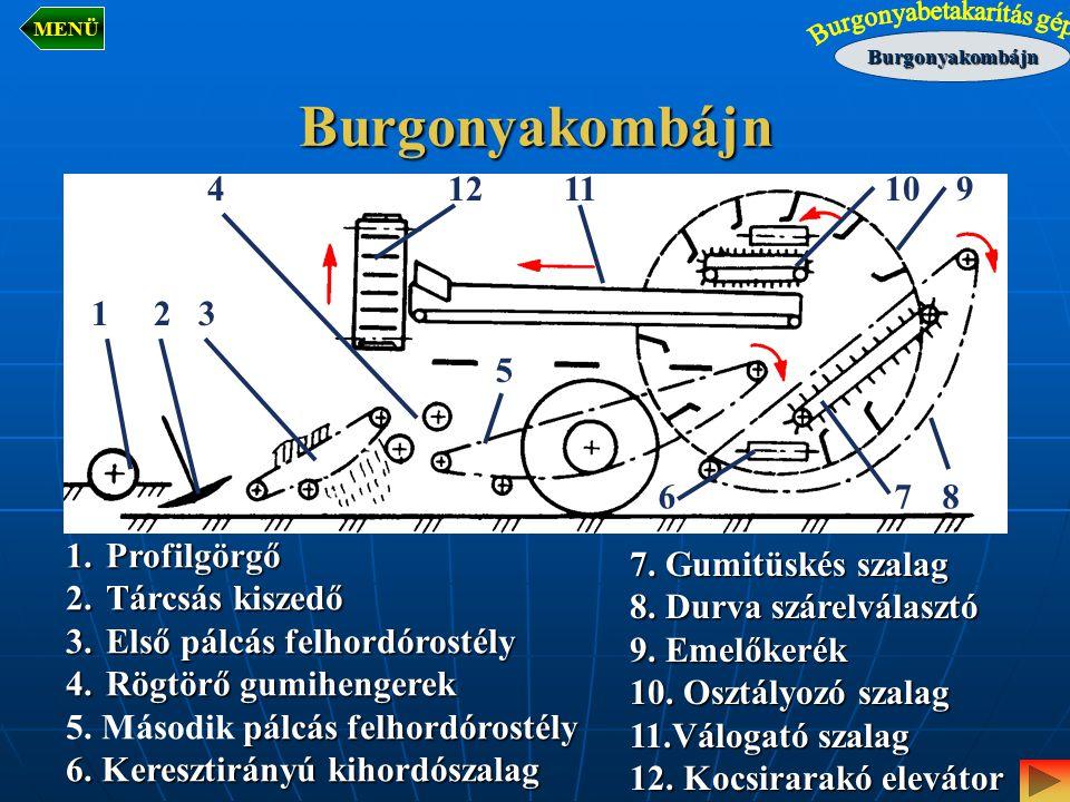 Burgonyakombájn 1.Profilgörgő 2.Tárcsás kiszedő 3.1.