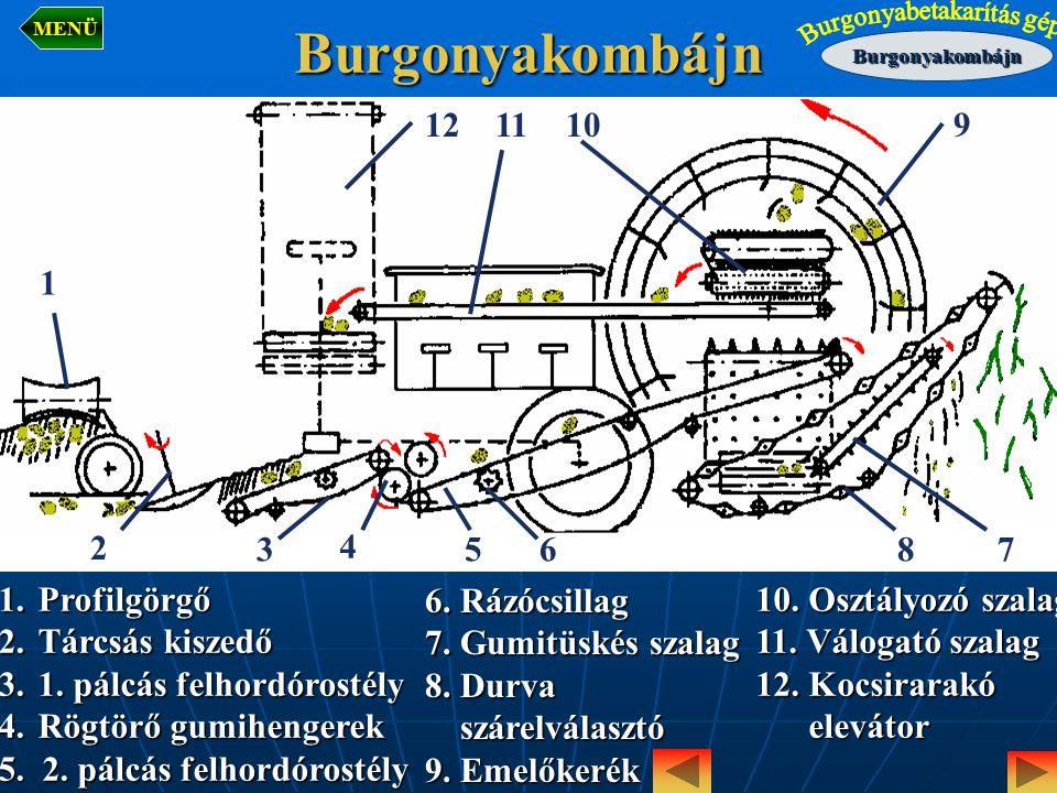 Burgonyakombájn elrendezési vázlata Burgonyakombájn MENÜ