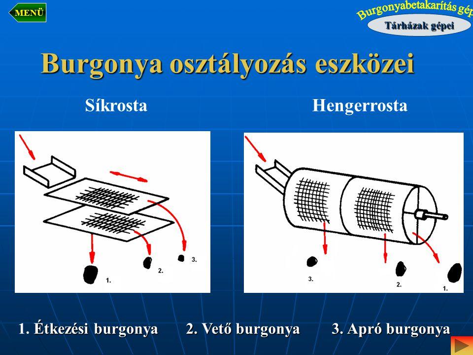 Burgonya osztályozás eszközei HengerrostaSíkrosta Étkezési burgonya 2. Vető burgonya 3. Apró burgonya 1. Étkezési burgonya 2. Vető burgonya 3. Apró bu