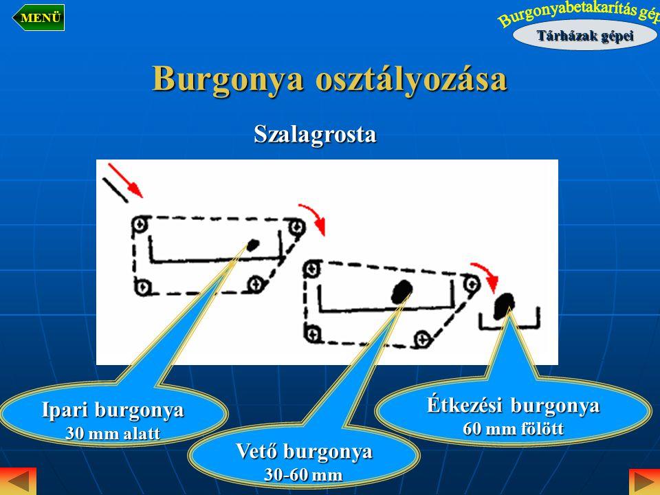 Burgonya osztályozása Szalagrosta Ipari burgonya 30 mm alatt Vető burgonya 30-60 mm Étkezési burgonya 60 mm fölött Tárházak gépei MENÜ