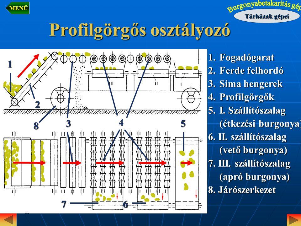 Tárházak gépei kitárológép betárológép MENÜ