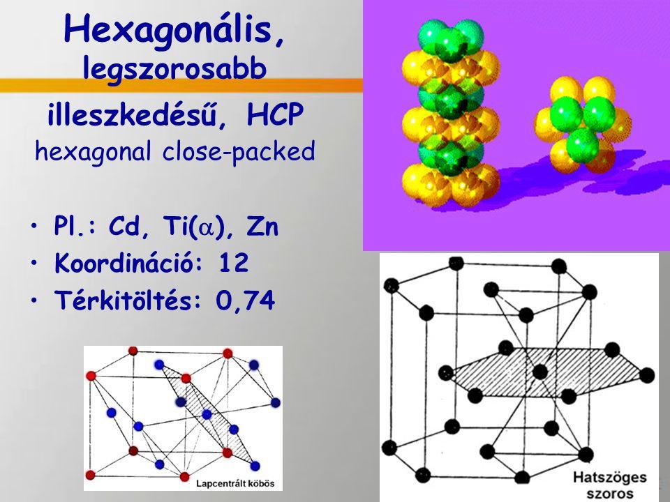Hexagonális, legszorosabb illeszkedésű, HCP hexagonal close-packed Pl.: Cd, Ti(  ), Zn Koordináció: 12 Térkitöltés: 0,74