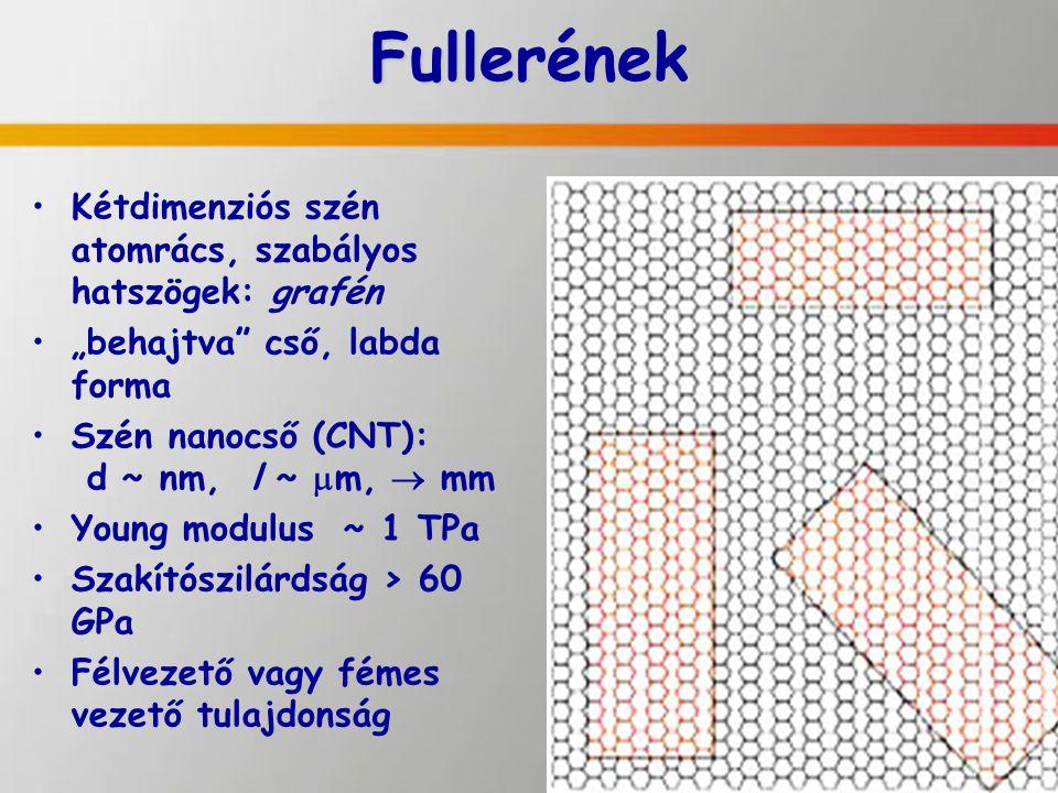 """Fullerének Kétdimenziós szén atomrács, szabályos hatszögek: grafén """"behajtva"""" cső, labda forma Szén nanocső (CNT): d ~ nm, l ~  m,  mm Young modulus"""