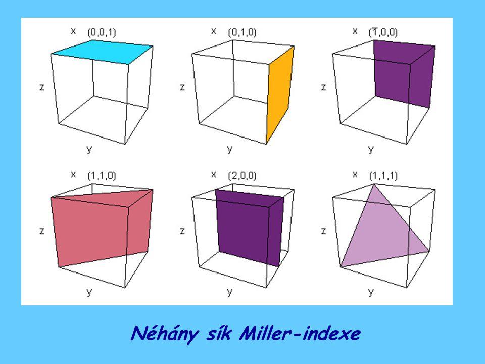 Néhány sík Miller-indexe