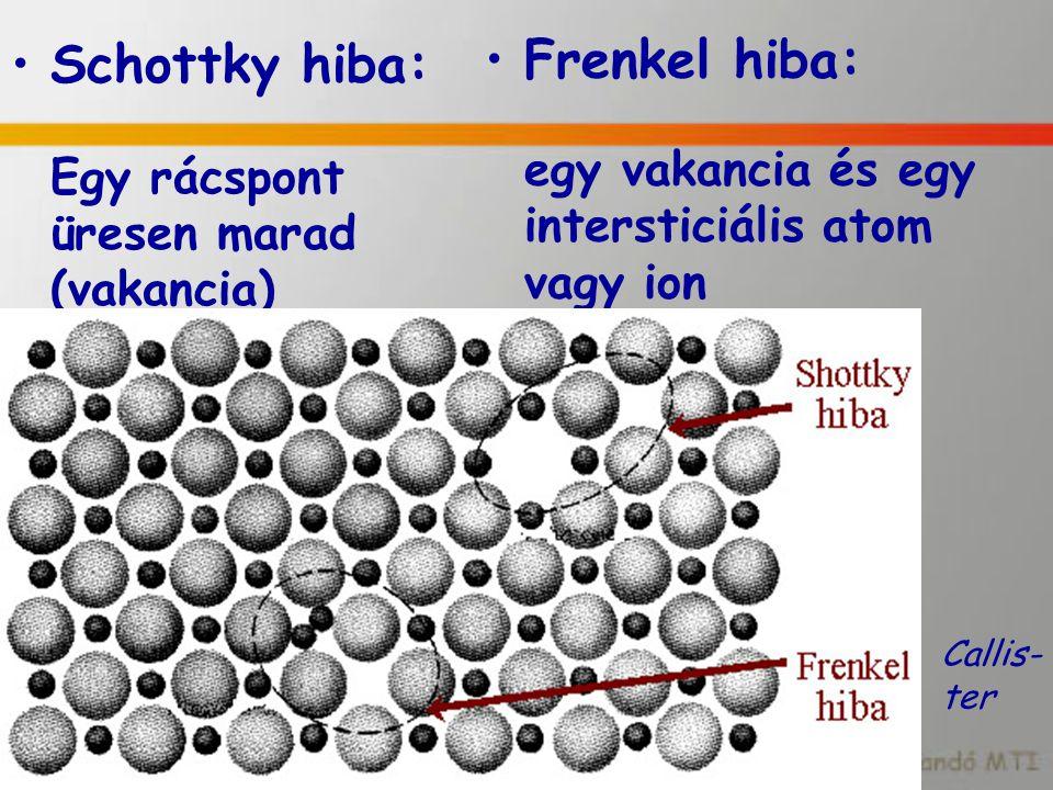 Schottky hiba: Egy rácspont üresen marad (vakancia) Frenkel hiba: egy vakancia és egy intersticiális atom vagy ion Callis- ter