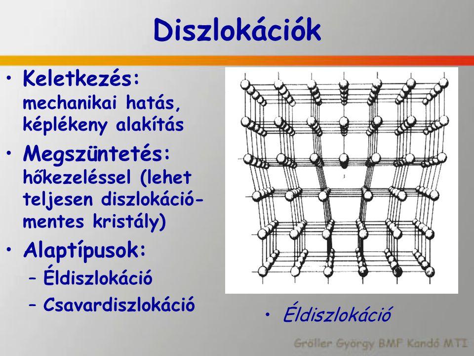 Diszlokációk Keletkezés: mechanikai hatás, képlékeny alakítás Megszüntetés: hőkezeléssel (lehet teljesen diszlokáció- mentes kristály) Alaptípusok: –É